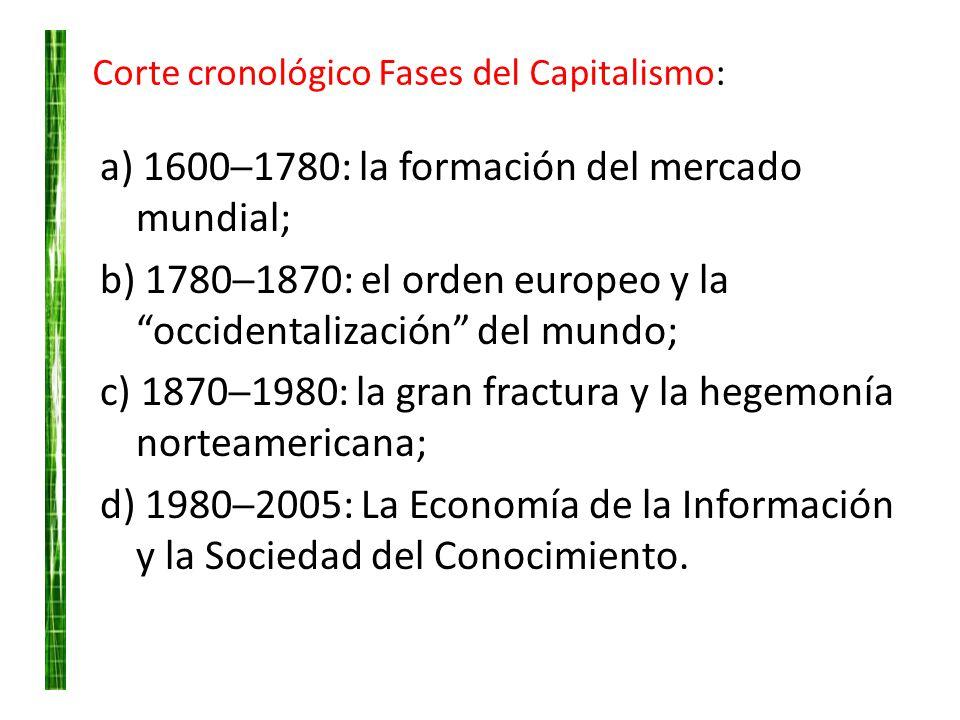 Corte cronológico Fases del Capitalismo: a) 16001780: la formación del mercado mundial; b) 17801870: el orden europeo y la occidentalización del mundo