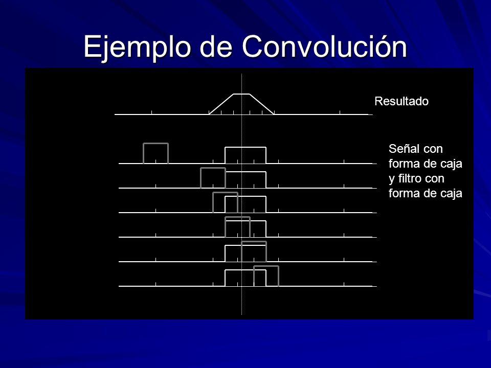 Ejemplo de Convolución Resultado Señal con forma de caja y filtro con forma de caja