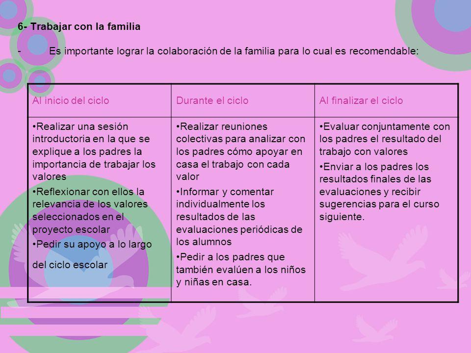 6- Trabajar con la familia -Es importante lograr la colaboración de la familia para lo cual es recomendable: Al inicio del cicloDurante el cicloAl fin