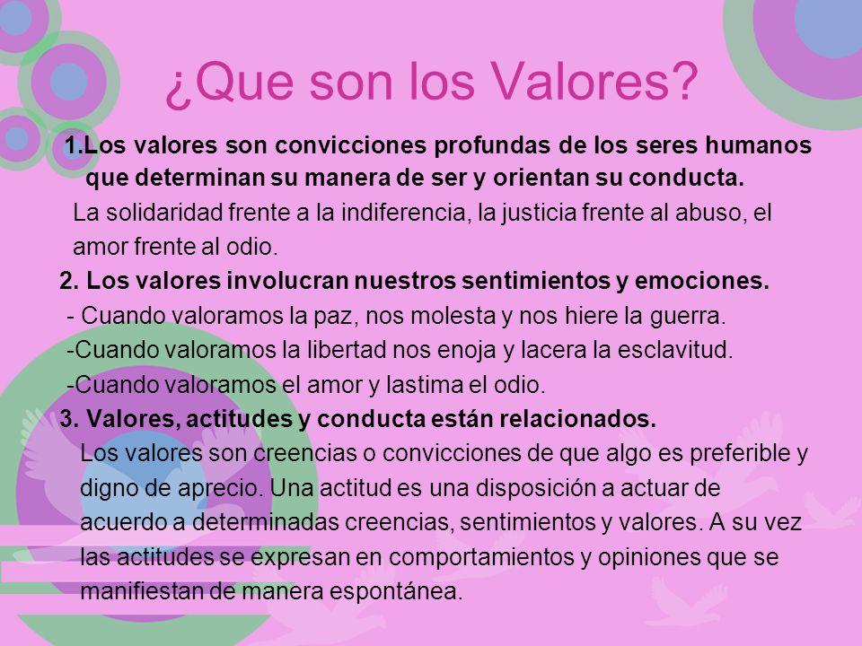 ¿Que son los Valores? 1.Los valores son convicciones profundas de los seres humanos que determinan su manera de ser y orientan su conducta. La solidar