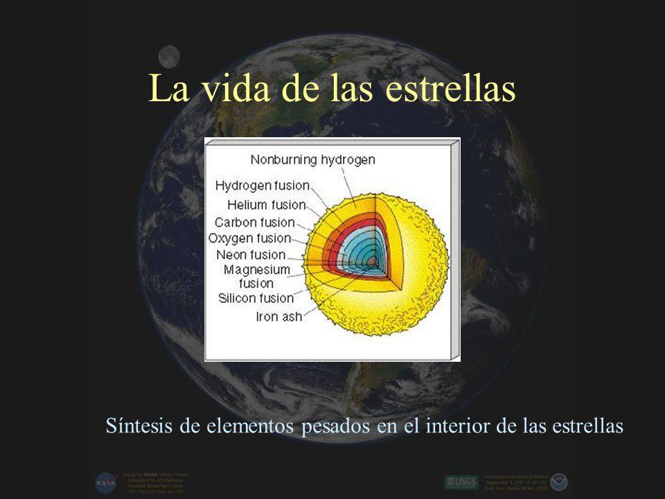 Nucleosíntesis primordial Los 15 primeros minutos a 300 millones K [He]/[H] = 0.25
