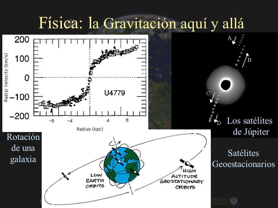 Last but not least: Física Conocimientos dinámicos. – Leyes de Newton –Dinámica orbital : satélites naturales, de información gegráfica, comerciales –
