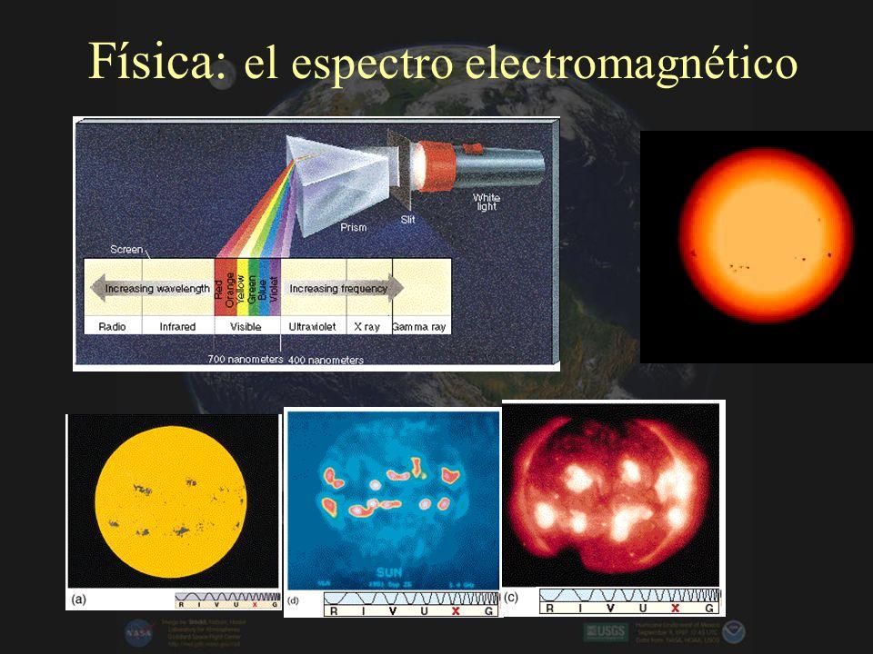 Física: l a Gravitación aquí y allá Rotación de una galaxia Los satélites de Júpiter Satélites Geoestacionarios