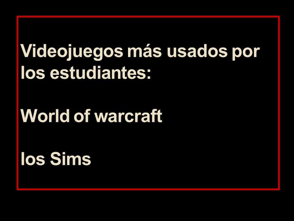 Videojuegos más usados por los estudiantes: World of warcraft los Sims