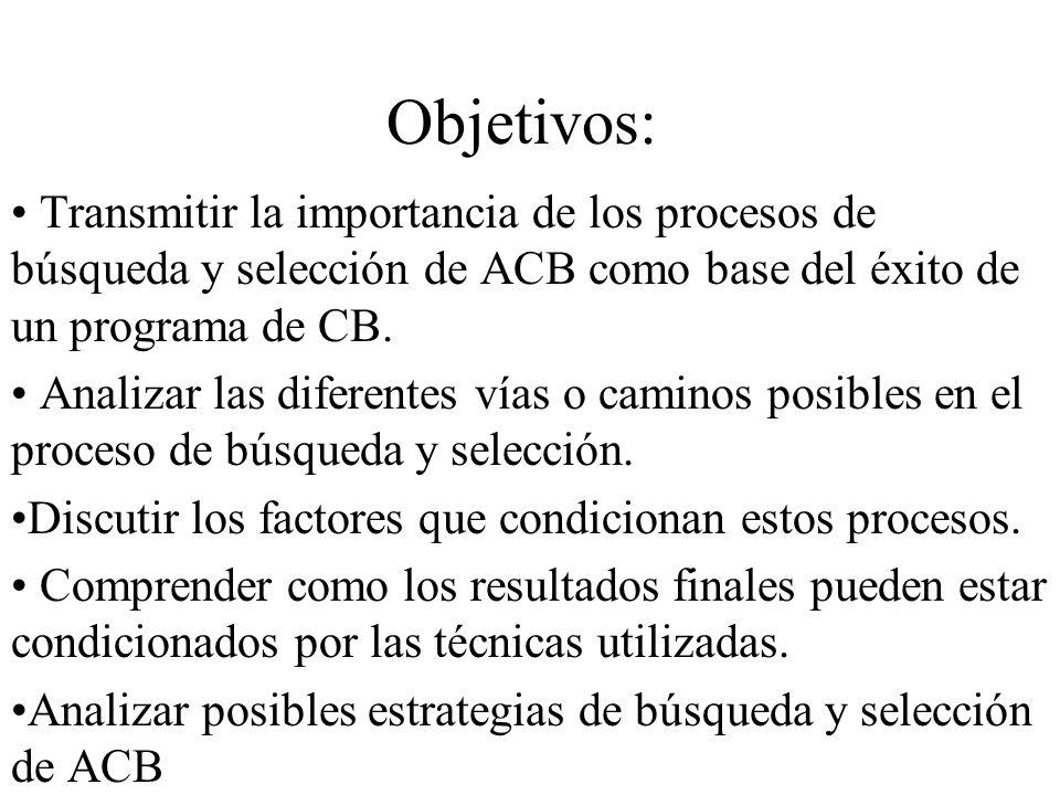 Objetivos: Transmitir la importancia de los procesos de búsqueda y selección de ACB como base del éxito de un programa de CB. Analizar las diferentes