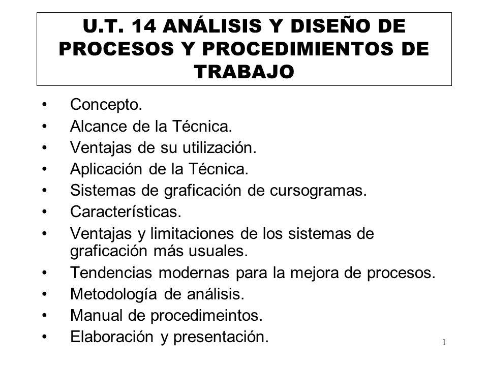 1 U.T. 14 ANÁLISIS Y DISEÑO DE PROCESOS Y PROCEDIMIENTOS DE TRABAJO Concepto. Alcance de la Técnica. Ventajas de su utilización. Aplicación de la Técn