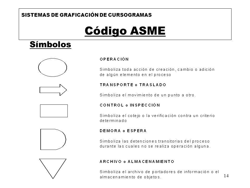 14 Símbolos SISTEMAS DE GRAFICACIÓN DE CURSOGRAMAS Código ASME