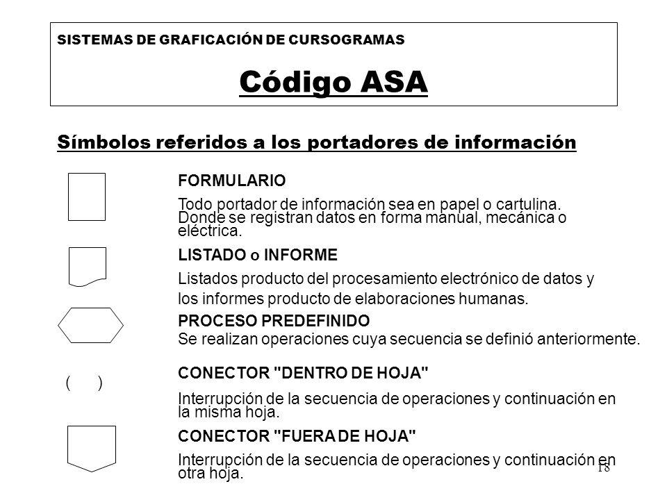 18 Símbolos referidos a los portadores de información SISTEMAS DE GRAFICACIÓN DE CURSOGRAMAS Código ASA FORMULARIO Todo portador de información sea en