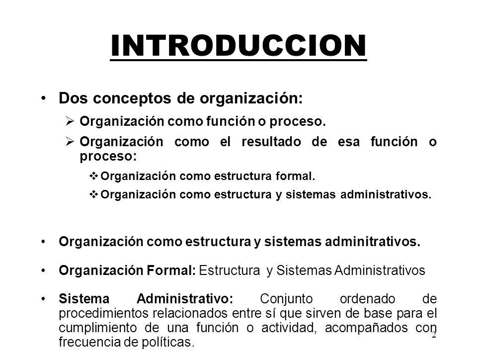 2 INTRODUCCION Dos conceptos de organización: Organización como función o proceso. Organización como el resultado de esa función o proceso: Organizaci