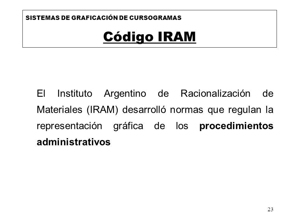 23 El Instituto Argentino de Racionalización de Materiales (IRAM) desarrolló normas que regulan la representación gráfica de los procedimientos admini
