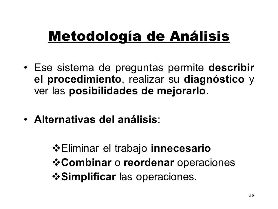 28 Metodología de Análisis Ese sistema de preguntas permite describir el procedimiento, realizar su diagnóstico y ver las posibilidades de mejorarlo.
