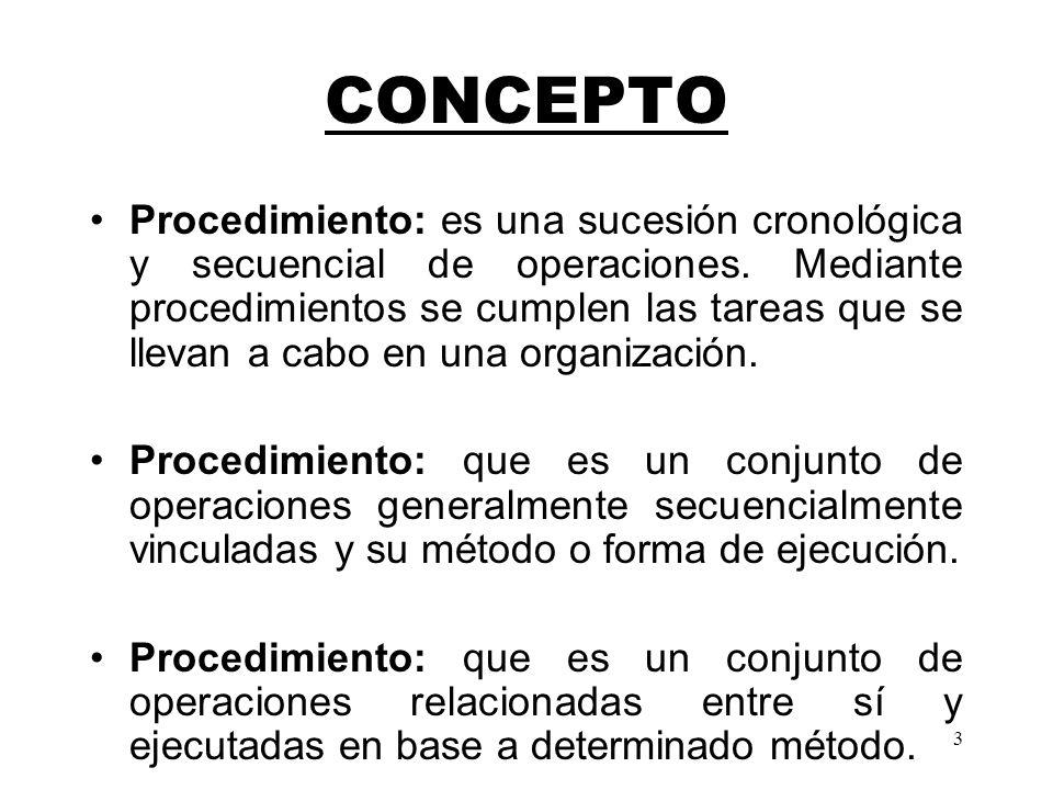 3 CONCEPTO Procedimiento: es una sucesión cronológica y secuencial de operaciones. Mediante procedimientos se cumplen las tareas que se llevan a cabo