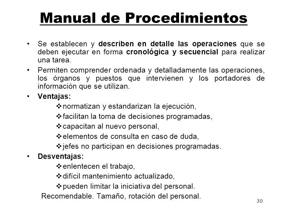 30 Manual de Procedimientos Se establecen y describen en detalle las operaciones que se deben ejecutar en forma cronológica y secuencial para realizar