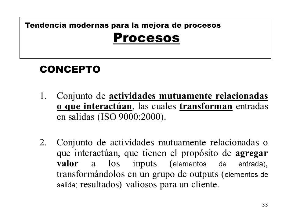33 Procesos CONCEPTO 1.Conjunto de actividades mutuamente relacionadas o que interactúan, las cuales transforman entradas en salidas (ISO 9000:2000).