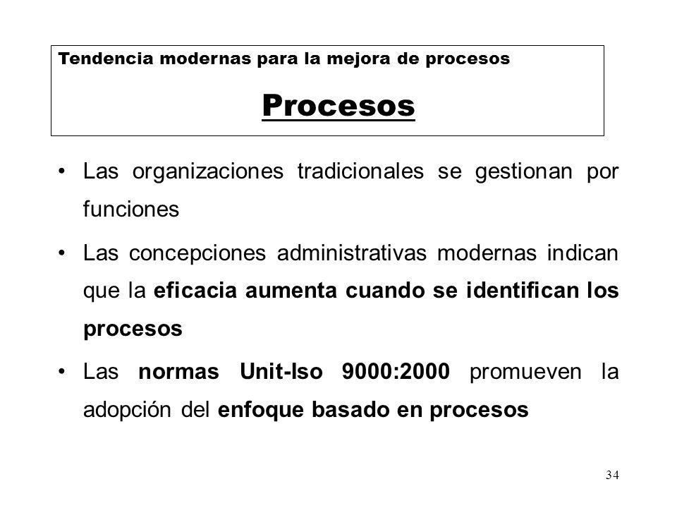 34 Las organizaciones tradicionales se gestionan por funciones Las concepciones administrativas modernas indican que la eficacia aumenta cuando se ide