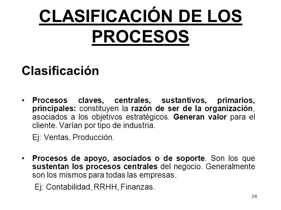 36 CLASIFICACIÓN DE LOS PROCESOS Clasificación Procesos claves, centrales, sustantivos, primarios, principales: constituyen la razón de ser de la orga
