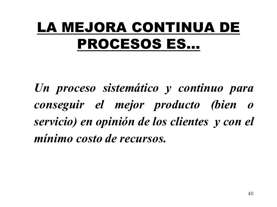 40 LA MEJORA CONTINUA DE PROCESOS ES... Un proceso sistemático y continuo para conseguir el mejor producto (bien o servicio) en opinión de los cliente