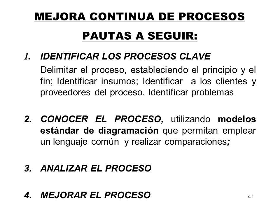 MEJORA CONTINUA DE PROCESOS PAUTAS A SEGUIR: 1. IDENTIFICAR LOS PROCESOS CLAVE Delimitar el proceso, estableciendo el principio y el fin; Identificar