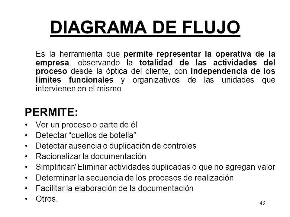 43 DIAGRAMA DE FLUJO Es la herramienta que permite representar la operativa de la empresa, observando la totalidad de las actividades del proceso desd