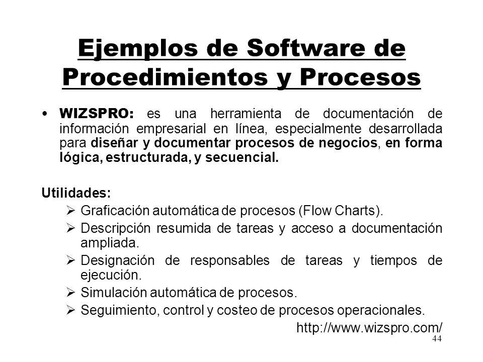 44 Ejemplos de Software de Procedimientos y Procesos WIZSPRO: es una herramienta de documentación de información empresarial en línea, especialmente d