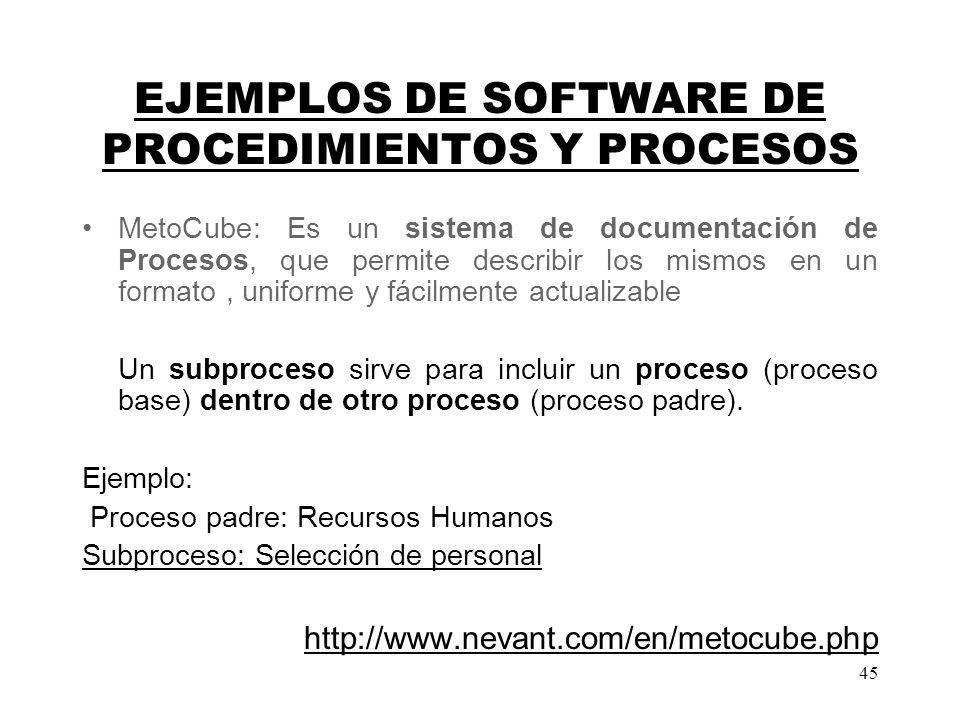 45 EJEMPLOS DE SOFTWARE DE PROCEDIMIENTOS Y PROCESOS MetoCube: Es un sistema de documentación de Procesos, que permite describir los mismos en un form