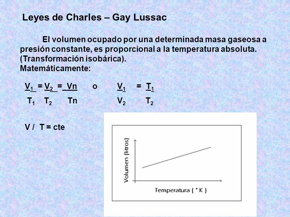 Leyes de Charles – Gay Lussac El volumen ocupado por una determinada masa gaseosa a presión constante, es proporcional a la temperatura absoluta.