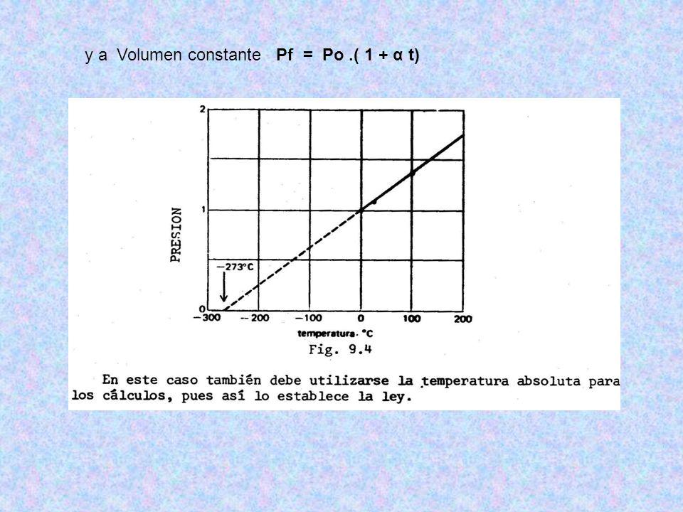 y a Volumen constante Pf = Po.( 1 + α t)