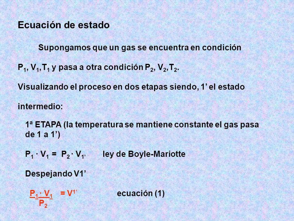 Ecuación de estado Supongamos que un gas se encuentra en condición P 1, V 1,T 1 y pasa a otra condición P 2, V 2,T 2.