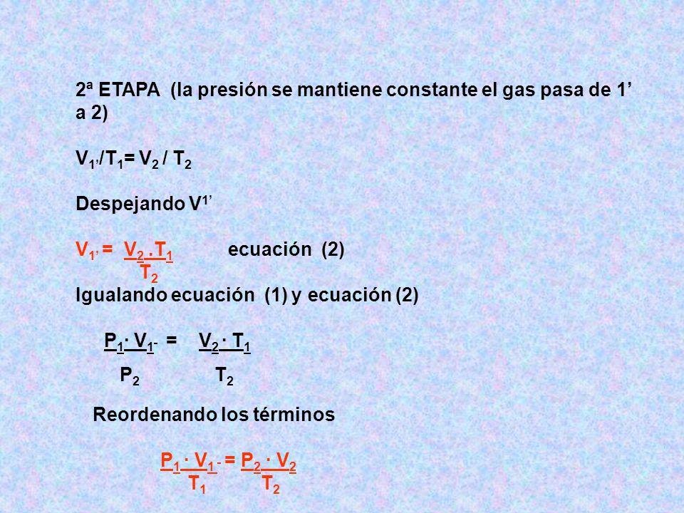 2ª ETAPA (la presión se mantiene constante el gas pasa de 1 a 2) V 1 /T 1 = V 2 / T 2 Despejando V 1 V 1 = V 2.T 1 ecuación (2) T 2 Igualando ecuación (1) y ecuación (2) P 1 · V 1 = V 2 · T 1 P 2 T 2 Reordenando los términos P 1 · V 1 = P 2 · V 2 T 1 T 2