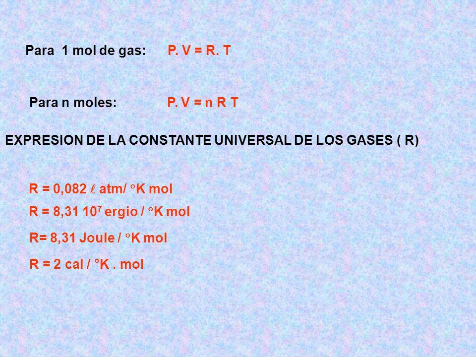 Para 1 mol de gas: P.V = R. T Para n moles: P.
