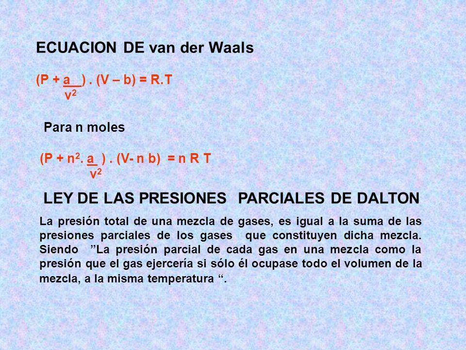 ECUACION DE van der Waals (P + a ).(V – b) = R.T v 2 (P + n 2.