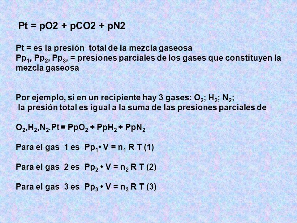 Pt = es la presión total de la mezcla gaseosa Pp 1, Pp 2, Pp 3, = presiones parciales de los gases que constituyen la mezcla gaseosa Por ejemplo, si en un recipiente hay 3 gases: O 2 ; H 2 ; N 2 ; la presión total es igual a la suma de las presiones parciales de O 2,H 2,N 2.Pt = PpO 2 + PpH 2 + PpN 2 Para el gas 1 es Pp 1 V = n 1 R T (1) Para el gas 2 es Pp 2 V = n 2 R T (2) Para el gas 3 es Pp 3 V = n 3 R T (3) Pt = pO2 + pCO2 + pN2
