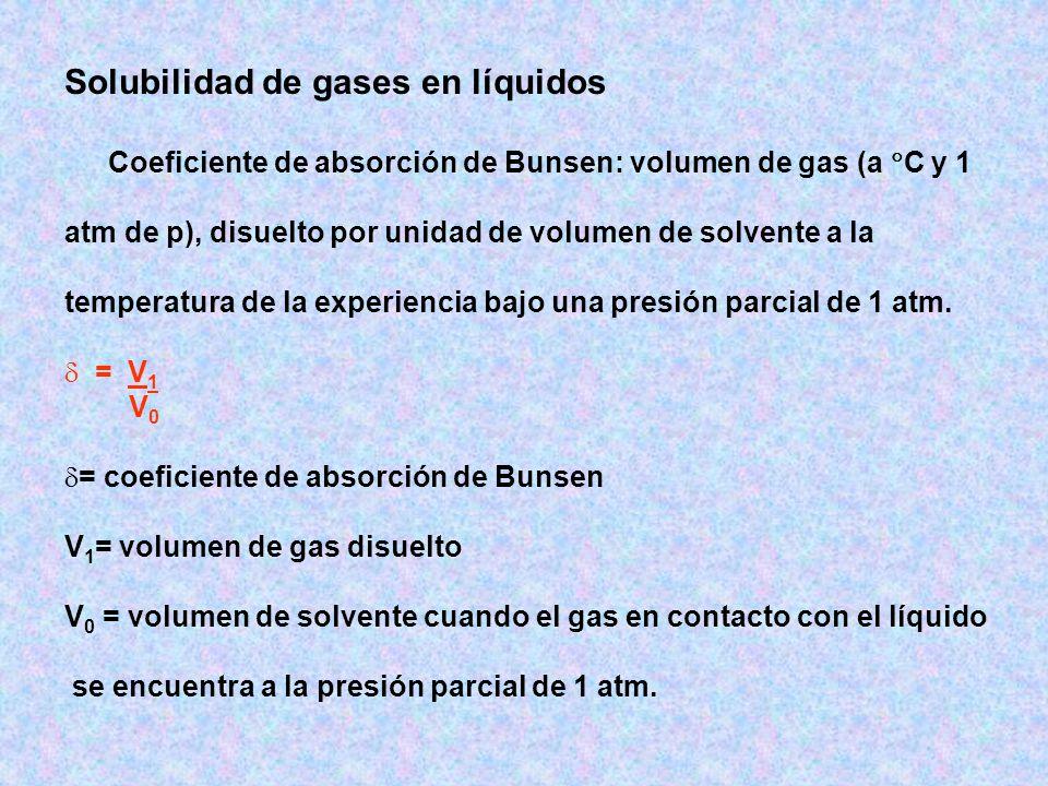 Solubilidad de gases en líquidos Coeficiente de absorción de Bunsen: volumen de gas (a C y 1 atm de p), disuelto por unidad de volumen de solvente a la temperatura de la experiencia bajo una presión parcial de 1 atm.