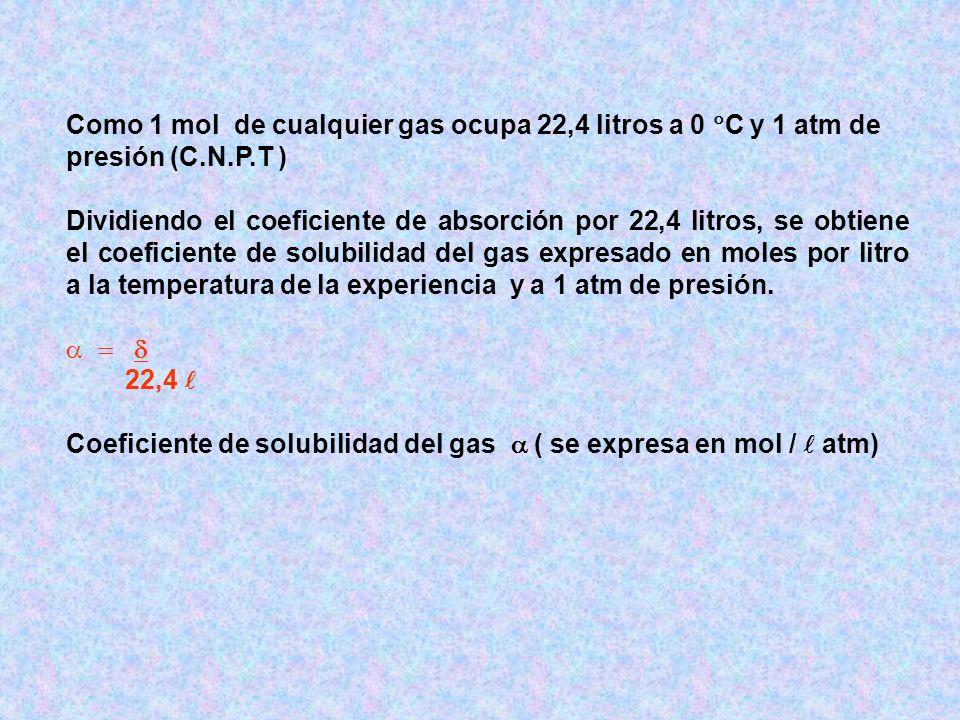 Como 1 mol de cualquier gas ocupa 22,4 litros a 0 C y 1 atm de presión (C.N.P.T ) Dividiendo el coeficiente de absorción por 22,4 litros, se obtiene el coeficiente de solubilidad del gas expresado en moles por litro a la temperatura de la experiencia y a 1 atm de presión.