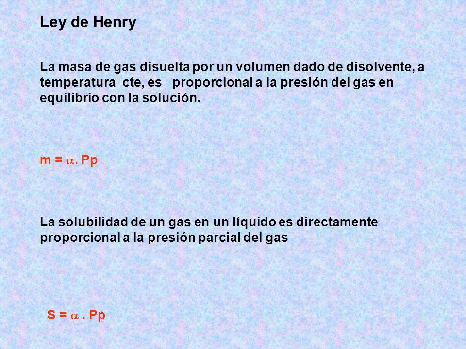 Ley de Henry La masa de gas disuelta por un volumen dado de disolvente, a temperatura cte, es proporcional a la presión del gas en equilibrio con la solución.