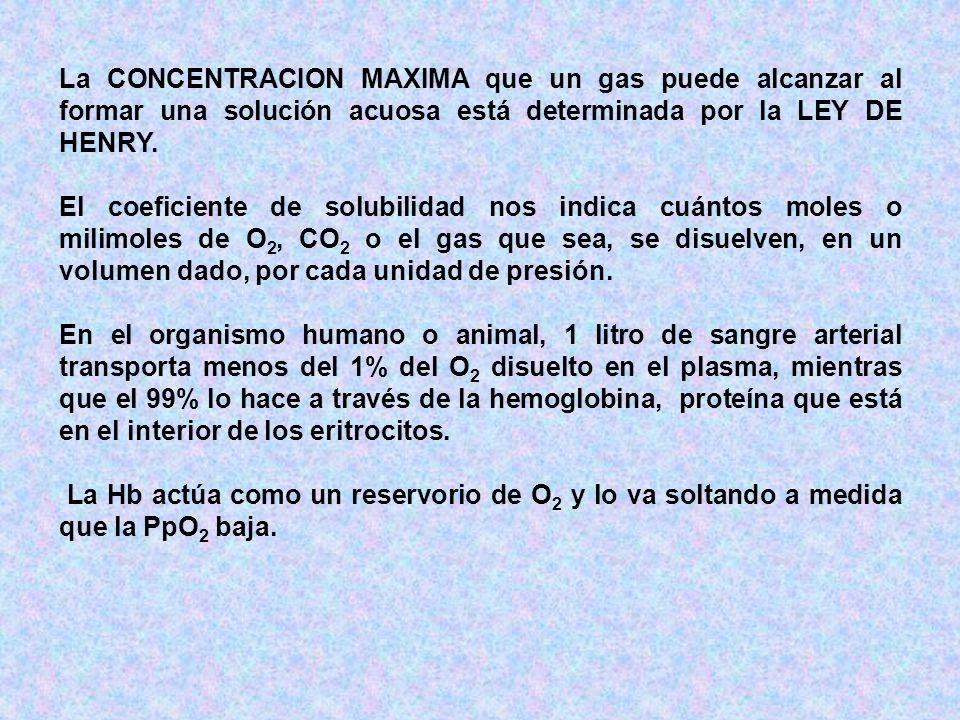 La CONCENTRACION MAXIMA que un gas puede alcanzar al formar una solución acuosa está determinada por la LEY DE HENRY.
