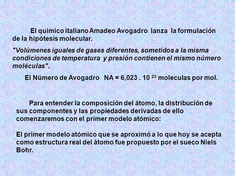 El químico italiano Amadeo Avogadro lanza la formulación de la hipótesis molecular.
