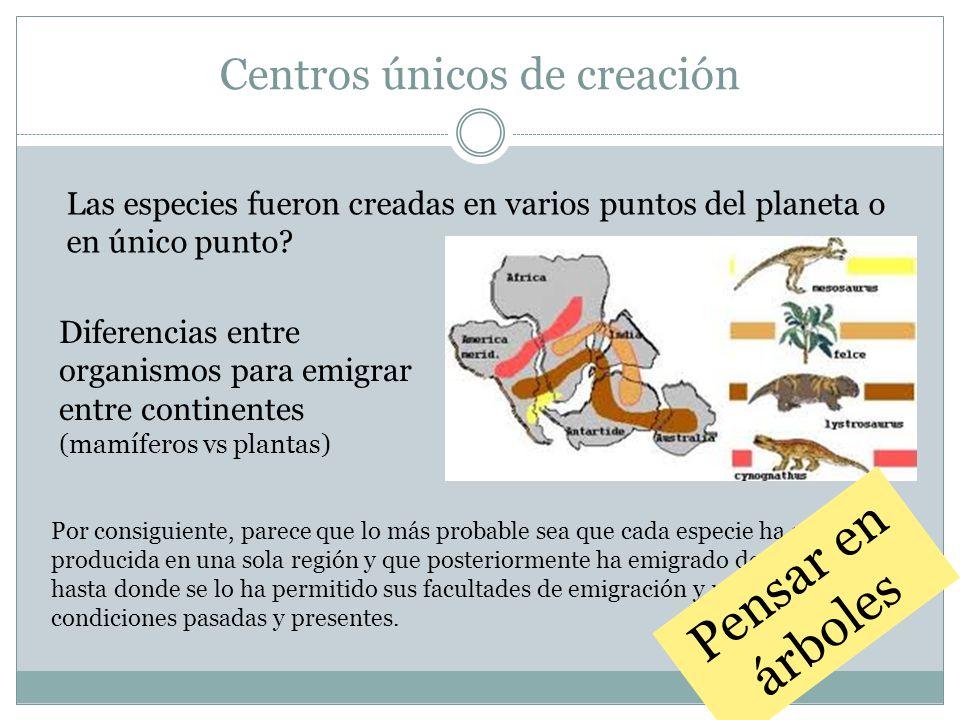 Centros únicos de creación Las especies fueron creadas en varios puntos del planeta o en único punto? Diferencias entre organismos para emigrar entre