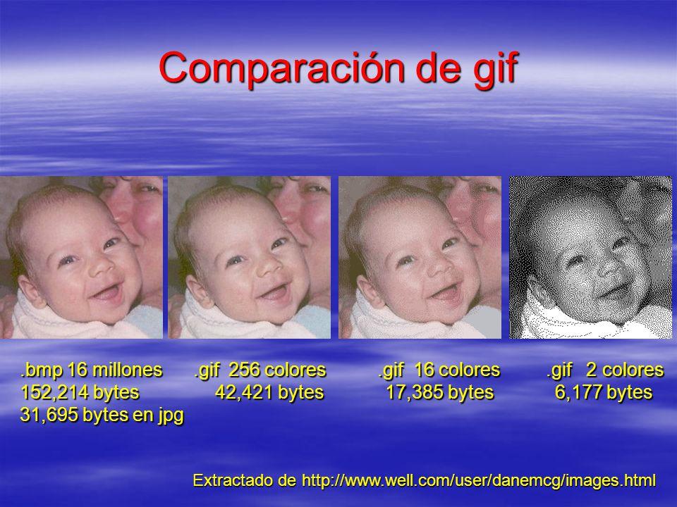 Comparación de gif.bmp 16 millones.gif 256 colores.gif 16 colores.gif 2 colores 152,214 bytes 42,421 bytes 17,385 bytes 6,177 bytes 31,695 bytes en jp