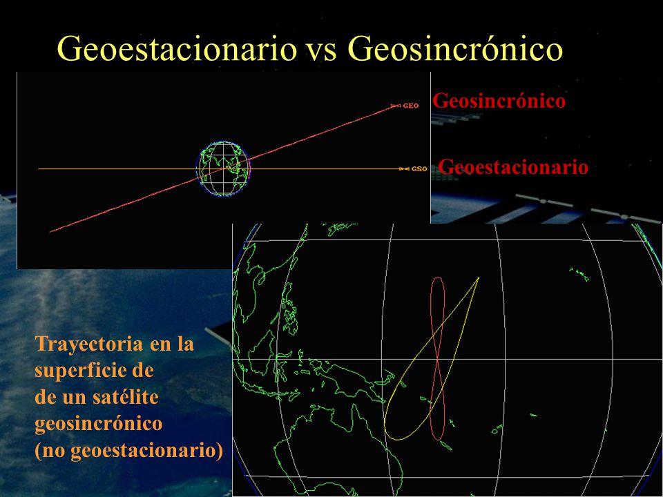 Geoestacionario vs Geosincrónico Geosincrónico Geoestacionario Trayectoria en la superficie de de un satélite geosincrónico (no geoestacionario)