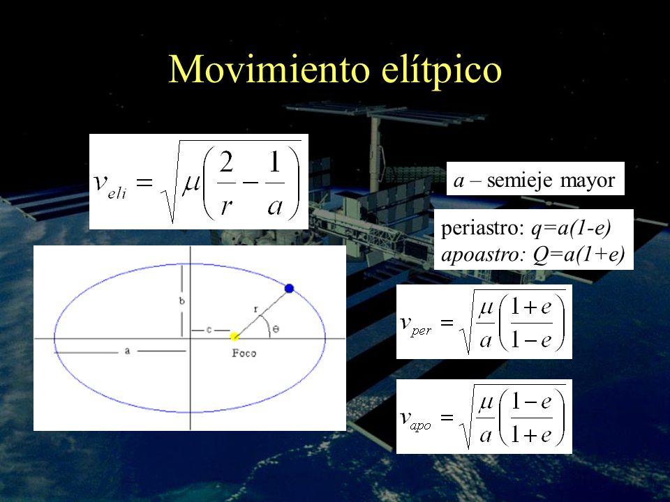 Movimiento elítpico a – semieje mayor periastro: q=a(1-e) apoastro: Q=a(1+e)