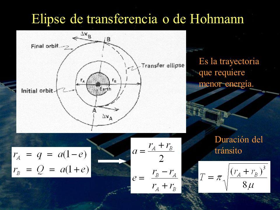 Elipse de transferencia o de Hohmann Duración del tránsito Es la trayectoria que requiere menor energía.