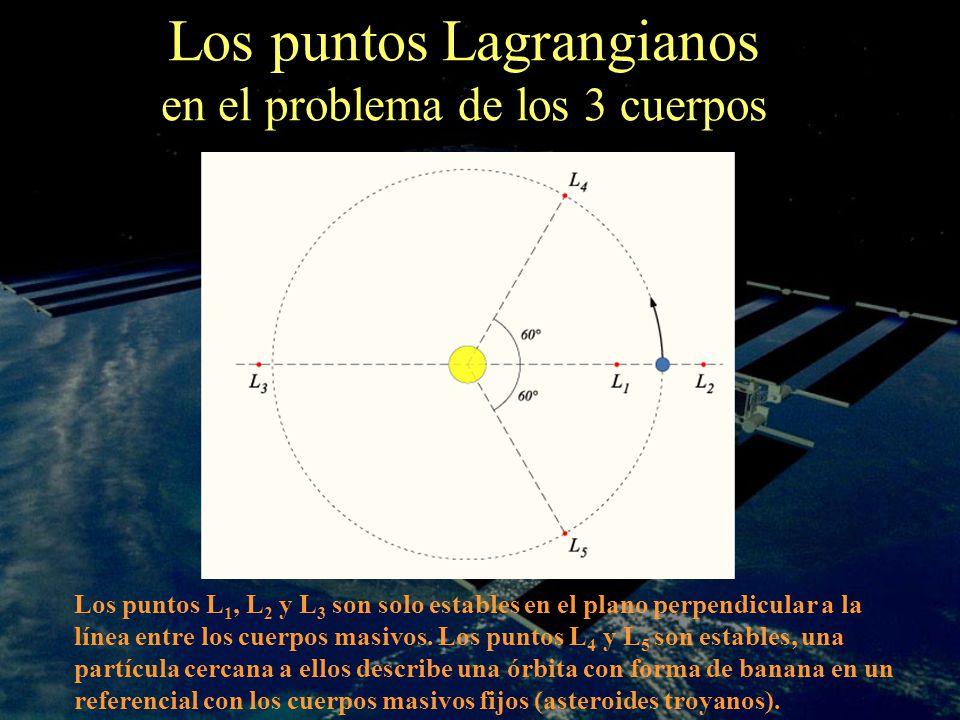 Los puntos Lagrangianos en el problema de los 3 cuerpos Los puntos L 1, L 2 y L 3 son solo estables en el plano perpendicular a la línea entre los cue