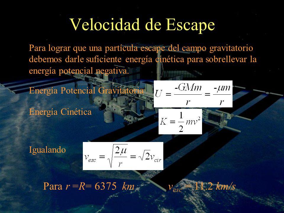 Velocidad de Escape Energía Potencial Gravitatoria Energía Cinética Igualando Para lograr que una partícula escape del campo gravitatorio debemos darl