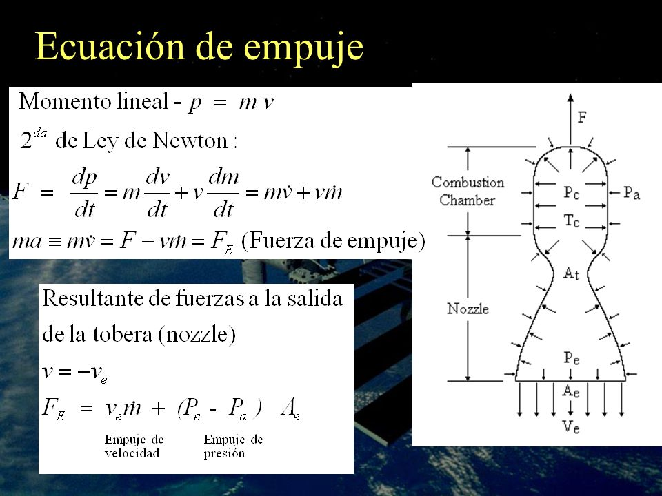Ecuación de empuje