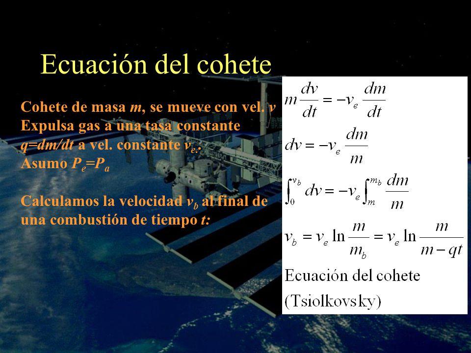 Ecuación del cohete Cohete de masa m, se mueve con vel. v Expulsa gas a una tasa constante q=dm/dt a vel. constante v e.. Asumo P e =P a Calculamos la