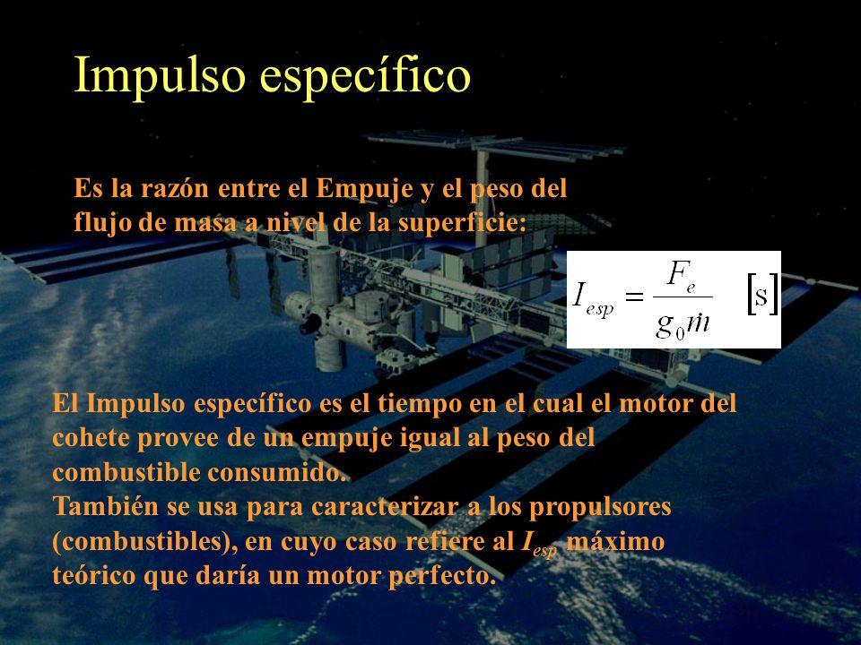 Impulso específico Es la razón entre el Empuje y el peso del flujo de masa a nivel de la superficie: El Impulso específico es el tiempo en el cual el