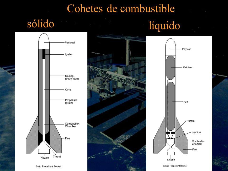 Cohetes de combustible sólido líquido