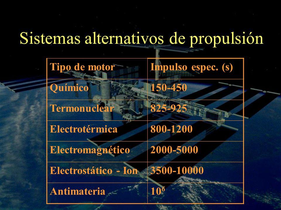 Sistemas alternativos de propulsión Tipo de motorImpulso espec. (s) Químico150-450 Termonuclear825-925 Electrotérmica800-1200 Electromagnético2000-500