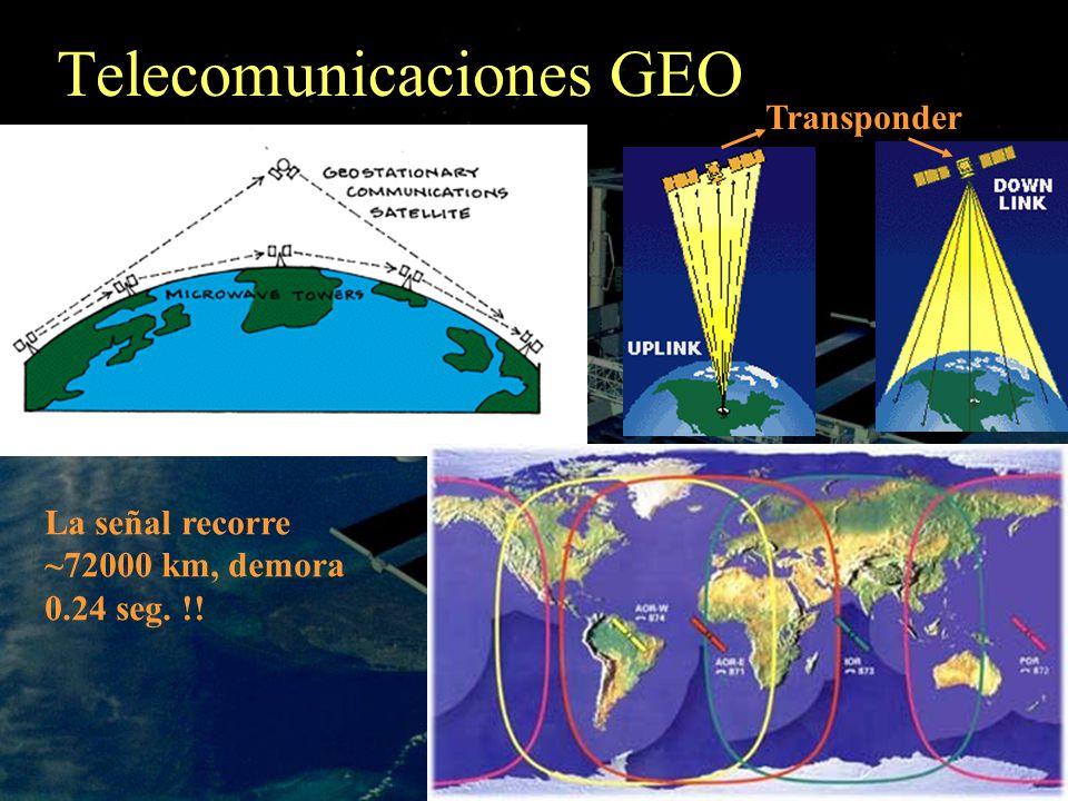 Telecomunicaciones GEO Transponder La señal recorre ~72000 km, demora 0.24 seg. !!